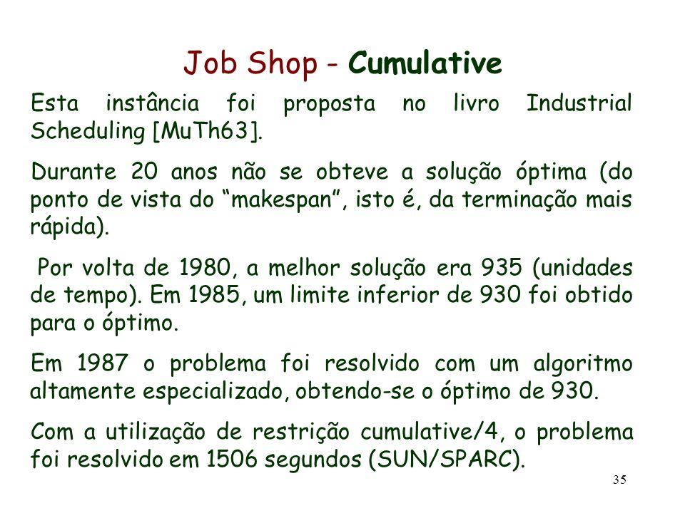 Job Shop - Cumulative Esta instância foi proposta no livro Industrial Scheduling [MuTh63].